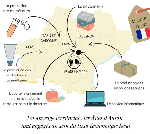 Made in France 100% Occitanie