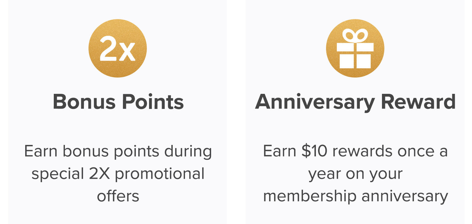 Bonus points. Earn bonus points during special 2X promotional offers. Anniversary Rewards. Earn $10 rewards once a year on your membership anniversary.