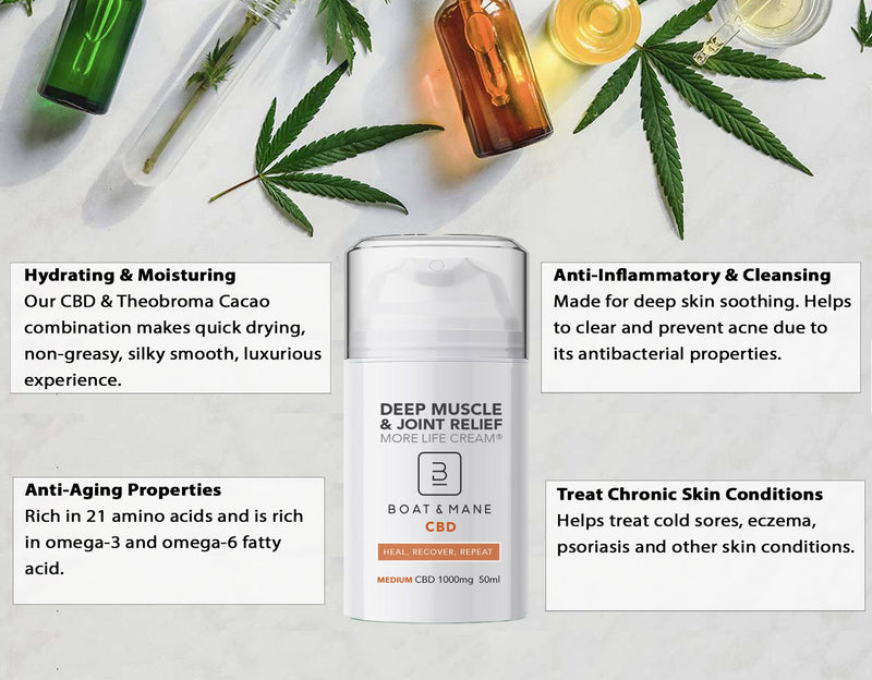 Hybrid CBD Cream for Deep Skin & Muscle Healing Mild Body Pain & Joint Relief (1000mg)
