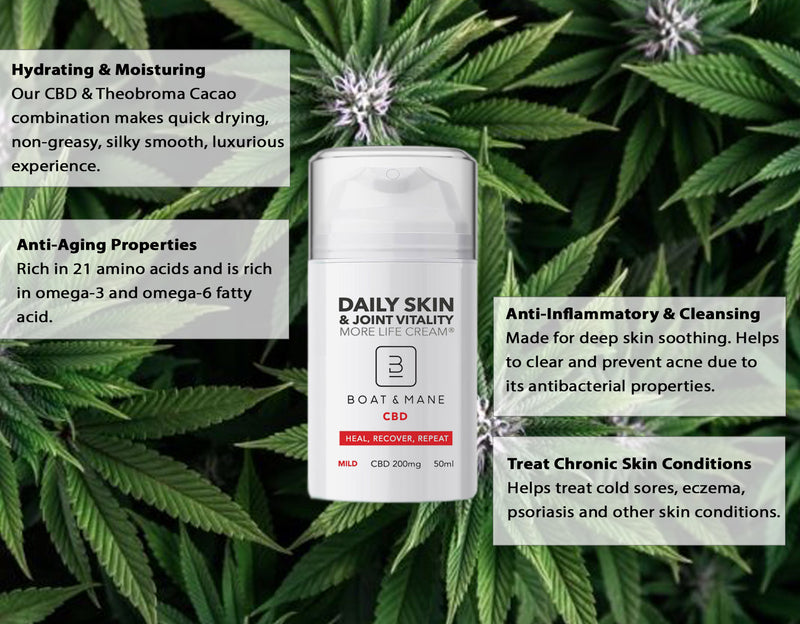Clinically Proven Super-Hydrating, Protecting & Healing CBD Cream (200mg)