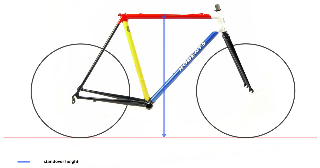 standover height diagram for a bicycle frame
