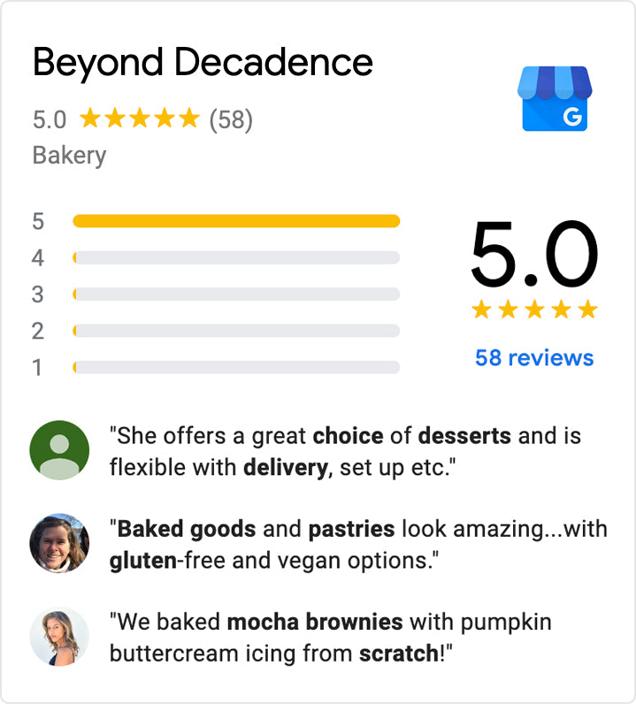 Google Business review 5 stars for Beyond Decadence