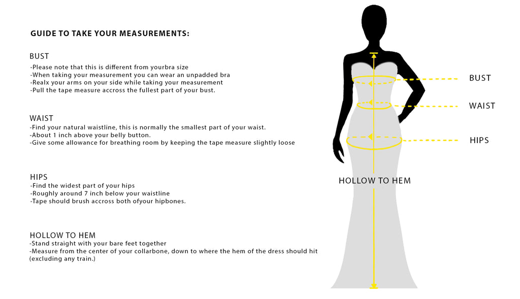 How to get your measurement correctly