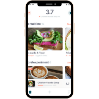 myLevels app, personalised diet page