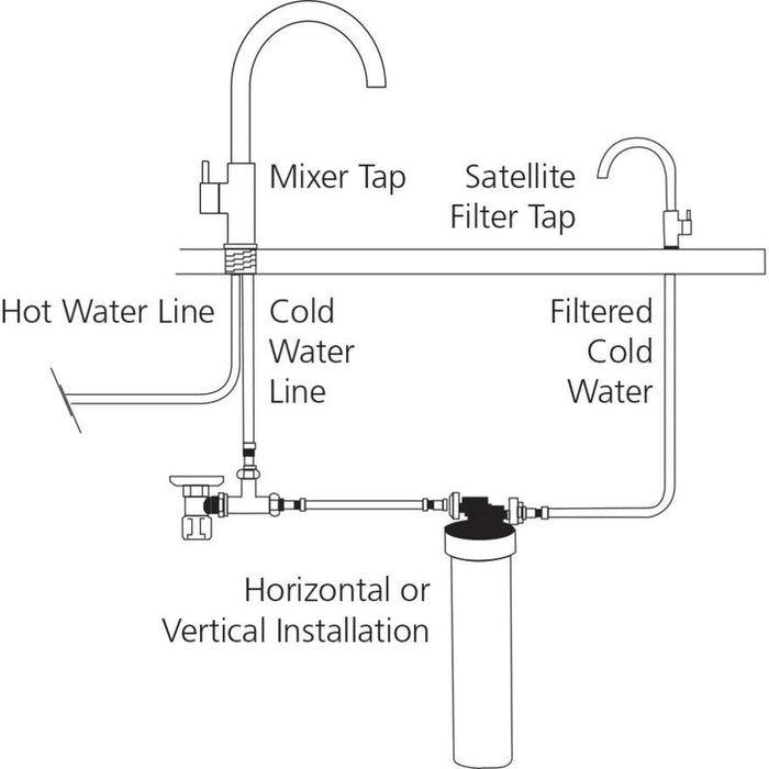 Oliveri Satellite Water Filtration System with Square Goose Neck Filter Tap