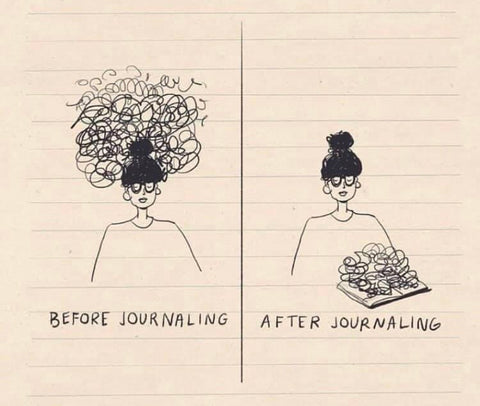 before and after journaling