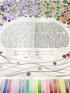 Four seasons painted Ketubah and the color proof
