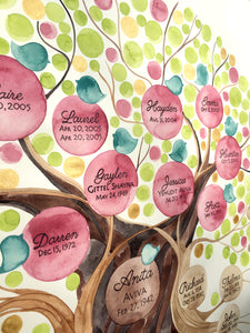 Custom Family Tree watercolor painting - custom symbols and elements