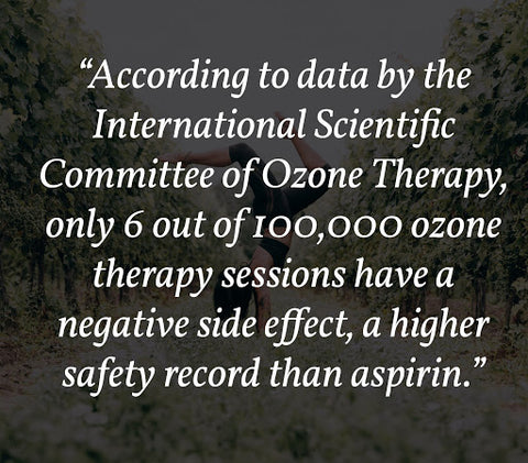 According to data by the International Scientific Committee of Ozone Therapy, only 6 out of 100,000 ozone therapy sessions have a negative side effect, a higher safety record than aspirin.