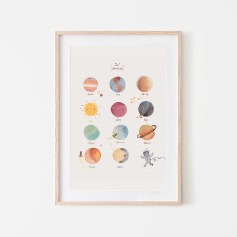 Poster - Planets