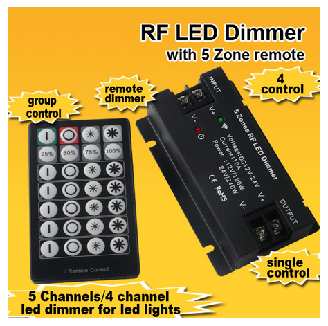 LED 5 Zone RF Dimmer Controller