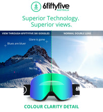 Load image into Gallery viewer, 6fiftyfive | 6fiftyfive frameless ski goggles for men and women - multilayer, magnetic, full REVO - Green.