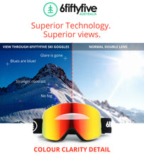 Load image into Gallery viewer, 6fiftyfive | 6fiftyfive frameless ski goggles for men and women - multilayer, magnetic, full REVO - Red.