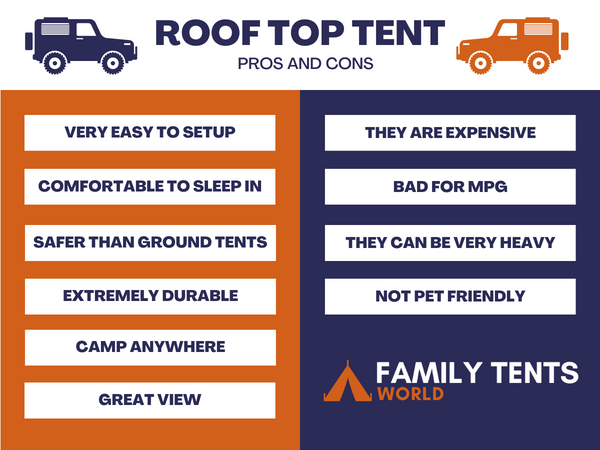 Roof Top Tents Pros And Cons Infographic