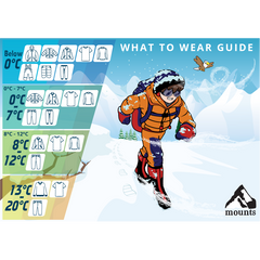 Mounts - What to wear Guide. How to dress in cold weather. Baby, Toddler, Child. Camping, hiking, backpacking, outdoors