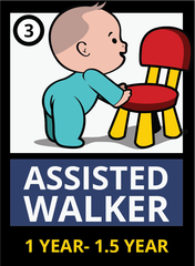 Mounts - Phases - Assisted walker