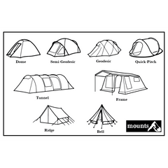 Mounts - Tent types and structures. Camping, backpacking, hiking.
