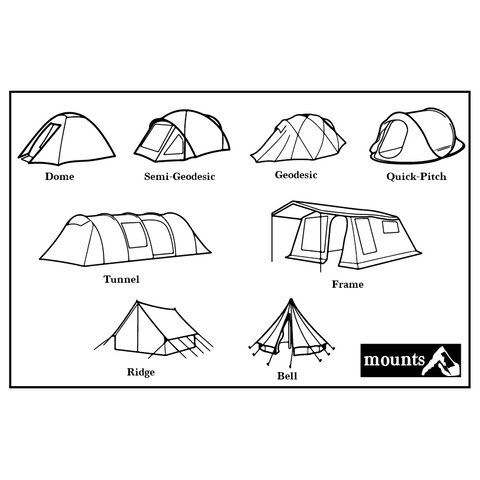 Mounts - Tent types and structures. Backpacking, hiking, camping