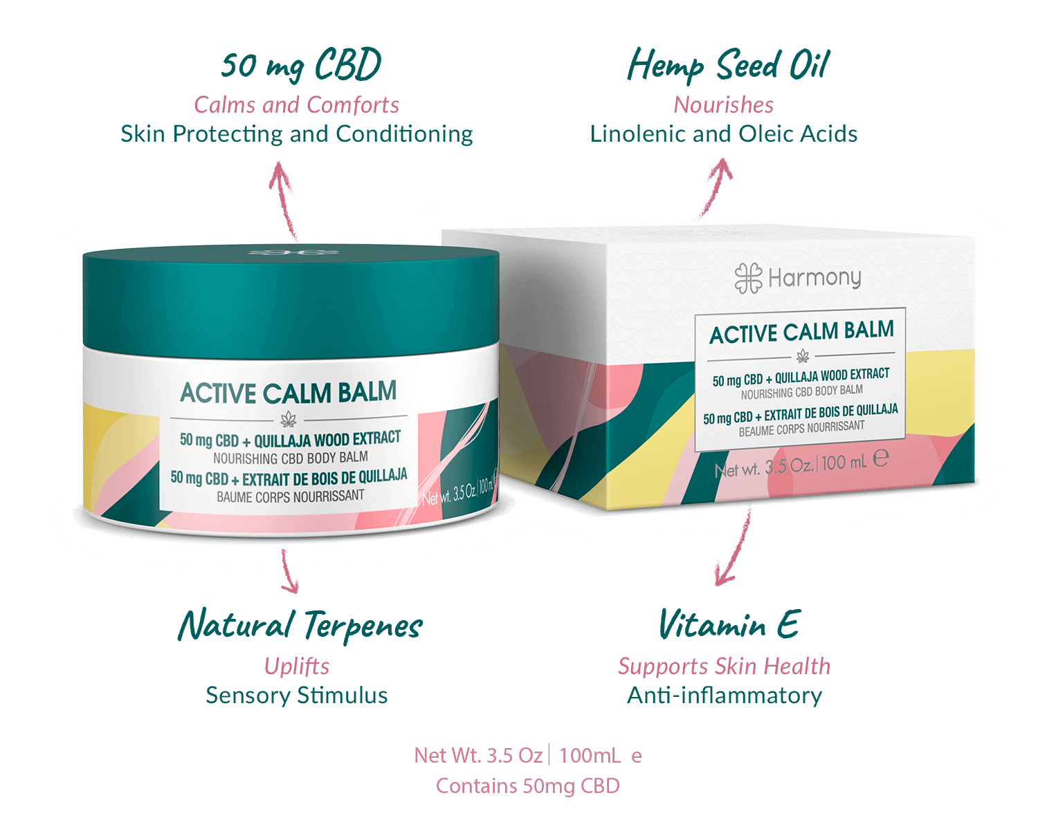 What is in active calm balm CBD skincare
