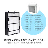 Replacement Filter for Holmes True HEPA Air Allergy Filter B Compatible with HAPF600
