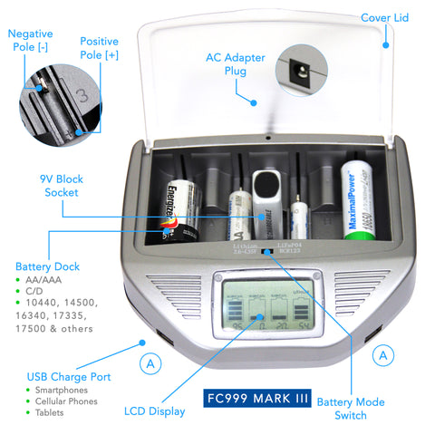 FC999 Mark III Rapid Battery Charger for AA/AAA/C/D/9V Batteries in Alk/Ni-CD/Ni-MH/Li-ion Types