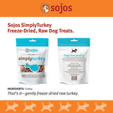 Sojos Simply Turkey Grain Free Freeze Dried Raw Dog Treats