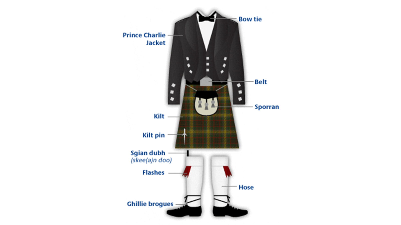 Scottish Outfits