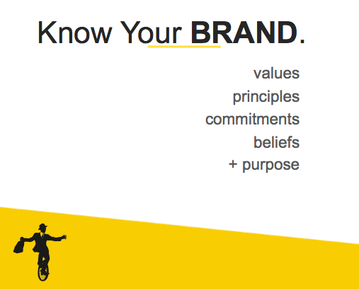 Know Your Brand