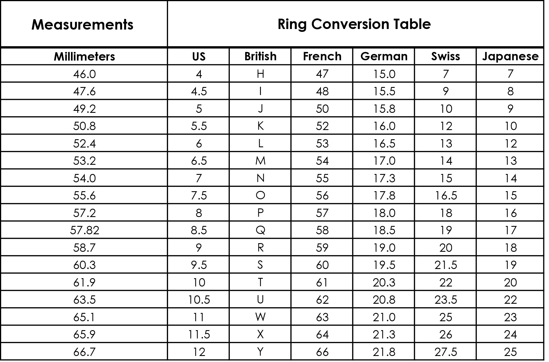 Ring size chart silver statements compare the string against your ruler and choose the ring size closest to your measurements and dont worry if its not exact most of my rings are a bit nvjuhfo Image collections