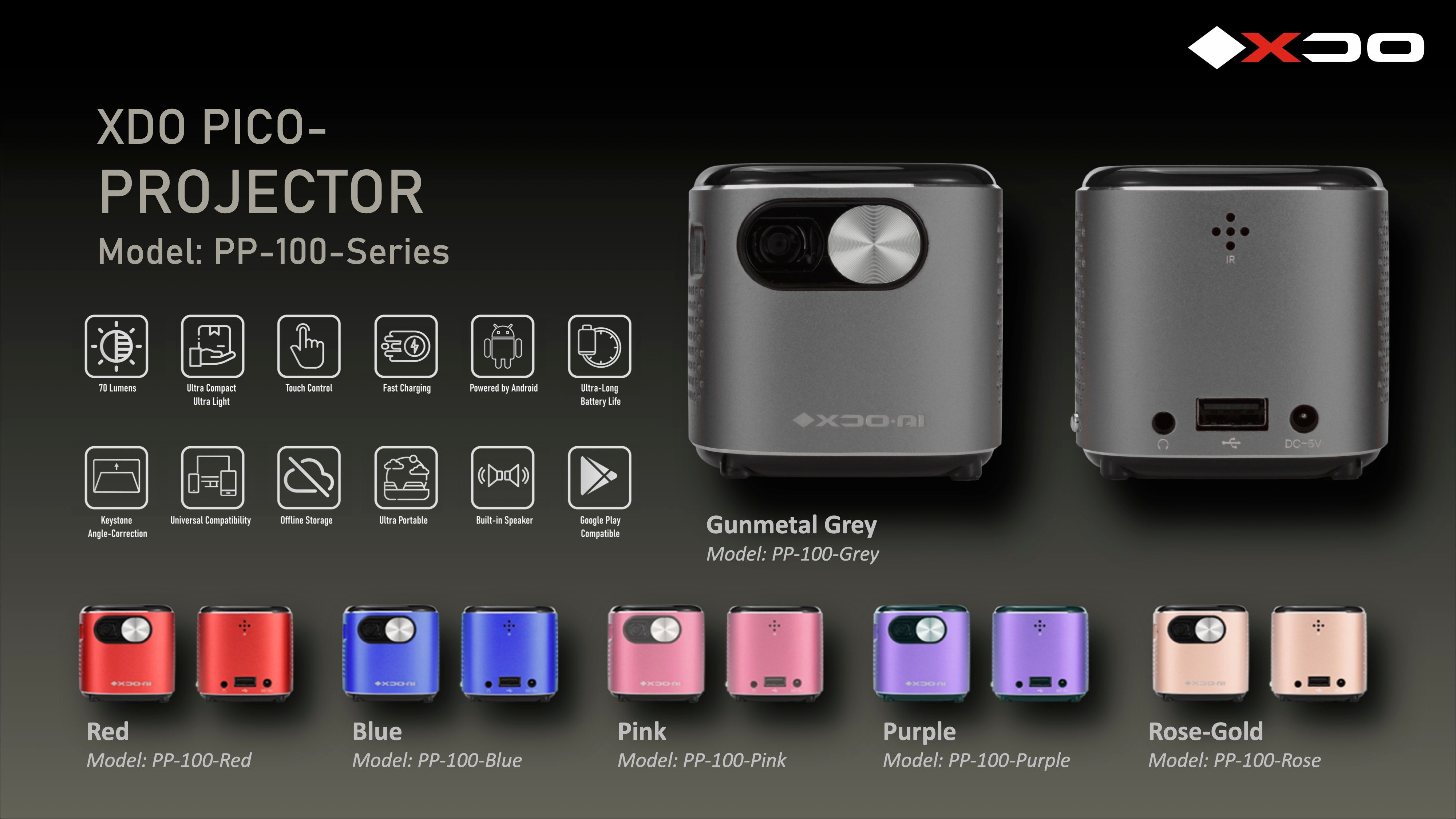 picoprojector