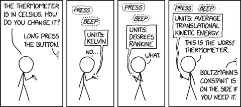 Thermometer - xkcd by Randall Munroe