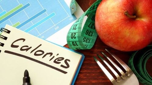 calculate your calories