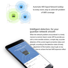 Load image into Gallery viewer, 100% Original Xiaomi Mi Pro 300M WiFi Router Amplifier Repeater Signal Cover Extender Roteador 2 Wireless Router Repetidor