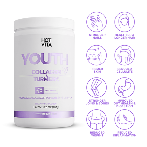 Youth Collagen & Turmeric