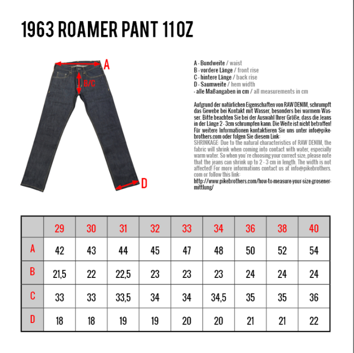 PIKE BROTHERS 1963 ROAMER PANT 11 OZ METAL