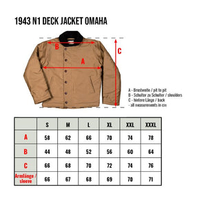 PIKE BROTHERS 1943 N1 DECK JACKET OMAHA