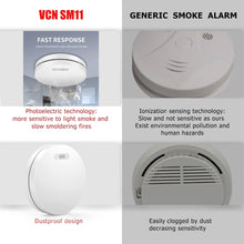 Load image into Gallery viewer, Smoke Detector - Fire Alarm