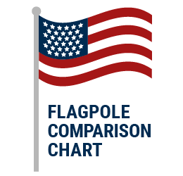 Flagpole Comparison Chart