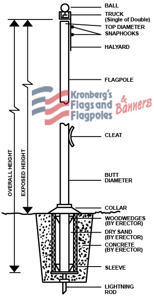 Flagpole and below ground parts diagram