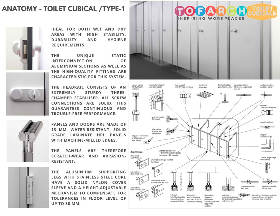 BUY ONLINE HARRIS TOILET CUBICLES