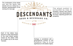 Descendants local beer anatomy of logo
