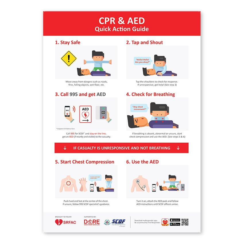 CPR + AED Poster - Lifeline Corporation