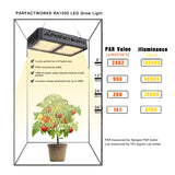 RA1000 LED Grow Light