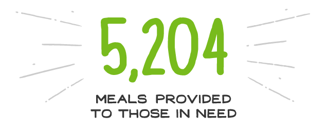Number of meals provided to those in need
