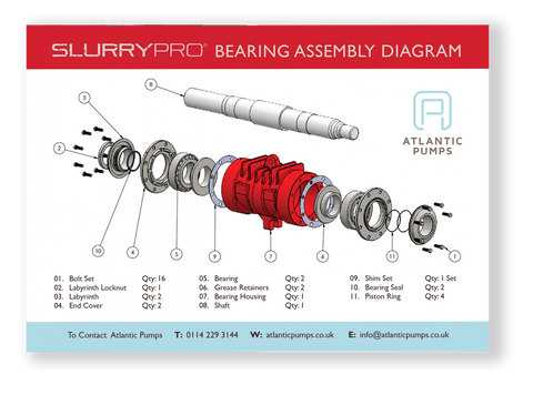 Bearing Assembly Blow Apart poster