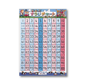 Shichida Number Chart Poster