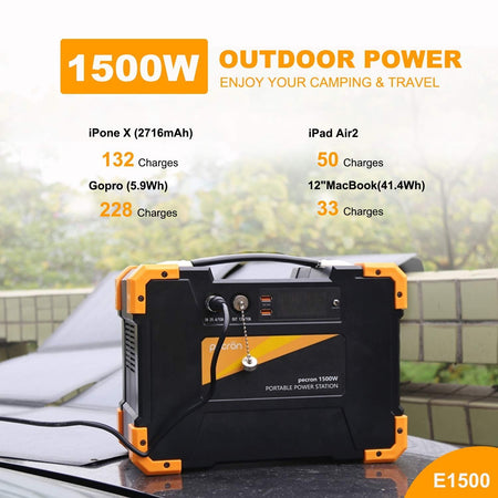 Pecron E1500 1461.6Wh(25.2V60Ah) Portable Power Station