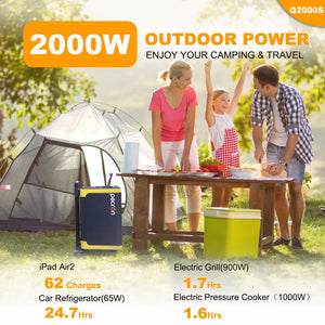 Pecron Q2000S 1886Wh(25.9V 72.8Ah) Portable Power Station