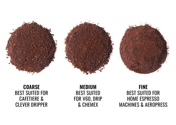 A coarse grind is best suited for cafetiere and clever dripper. A medium grind is best suited for V60, drop and chemex. A fine grind is best suited for home espresso machines and aeropress.