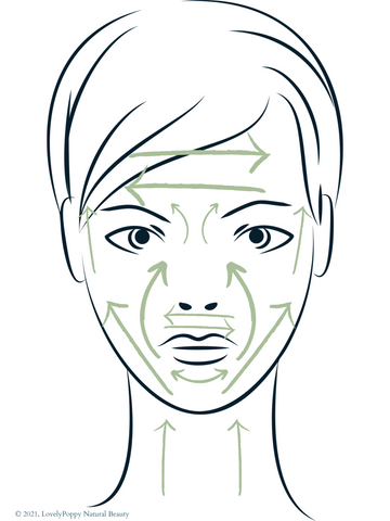 Face Care Application
